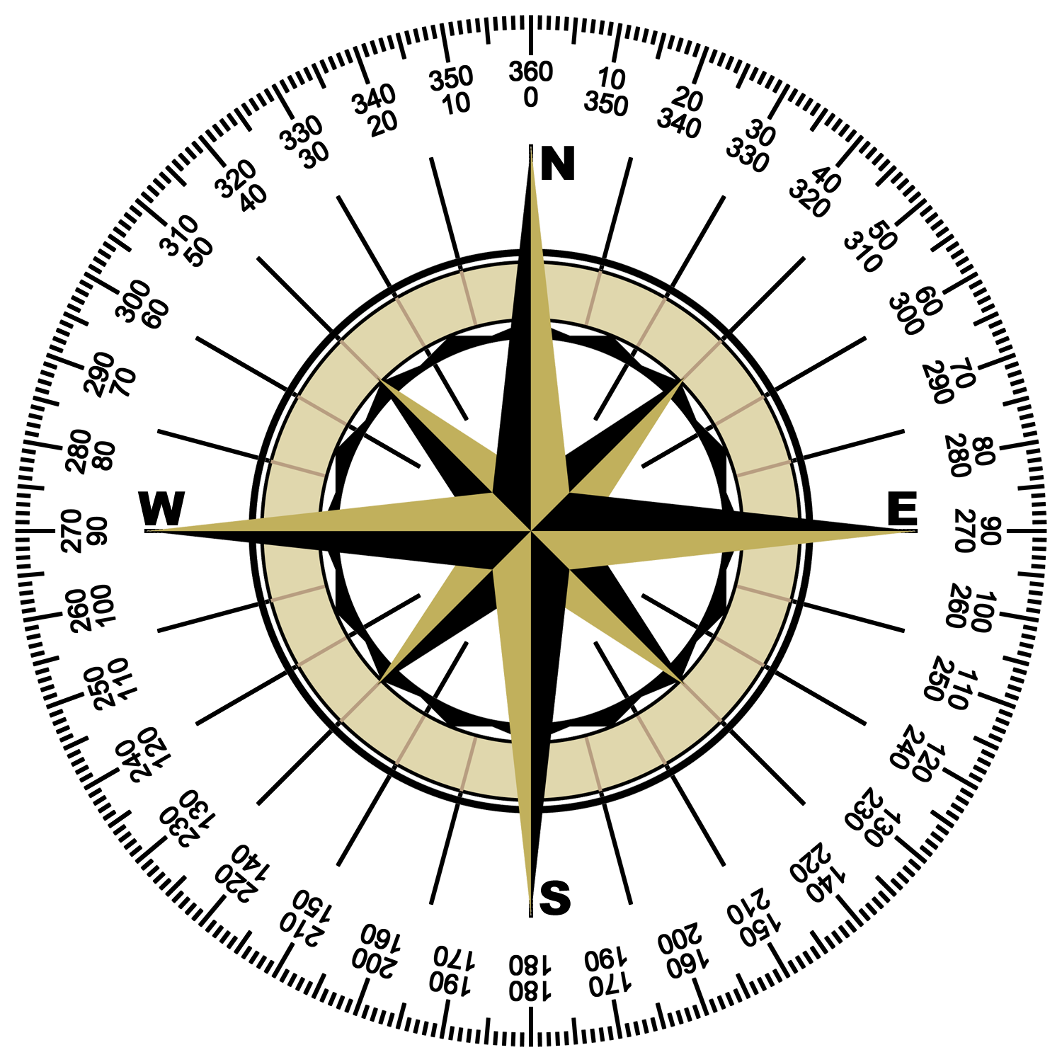 Get Compass Rose Png Pictures