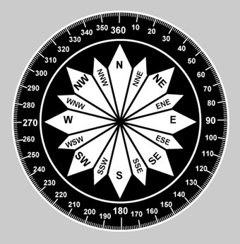 Transparent PNG Compass Rose image #29398