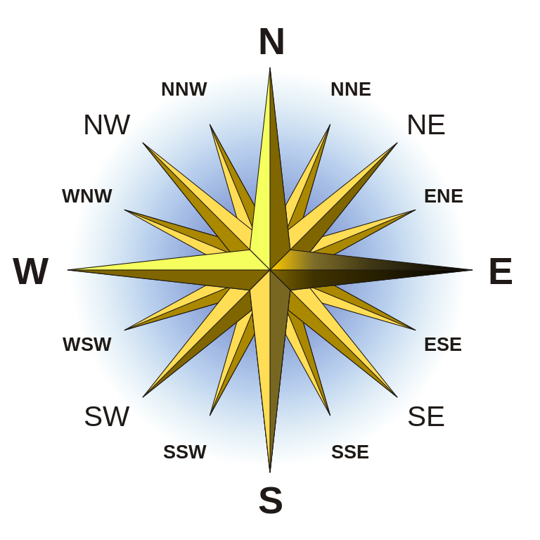 Use These Compass Rose Vector Clipart image #29410