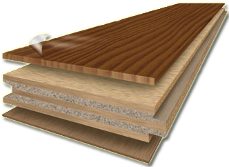 Engineered Hardwood Png image #41356