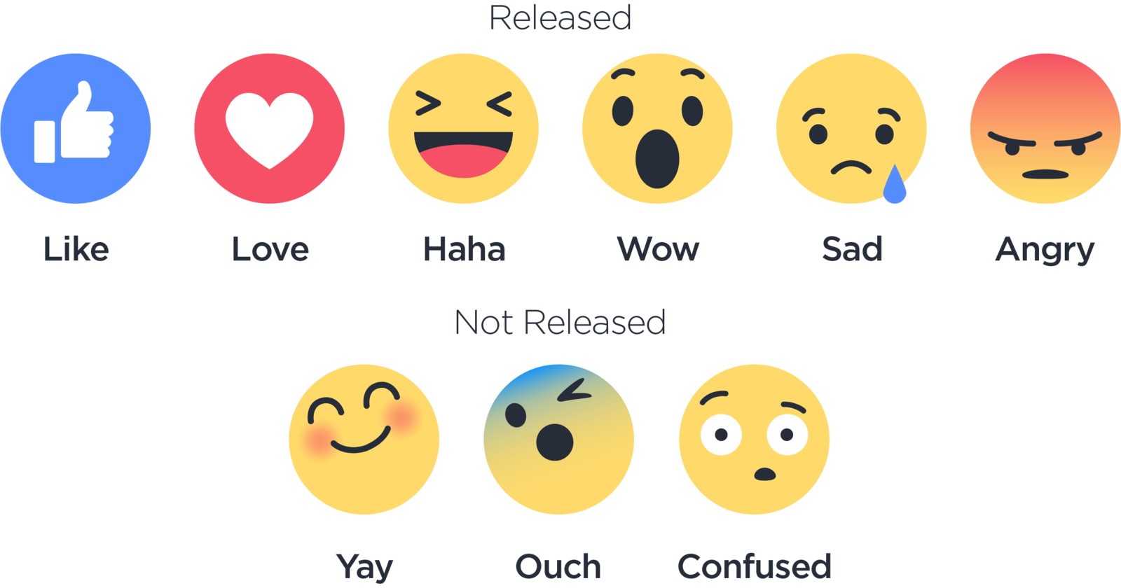 Facebook Reactions Png Images image #44004