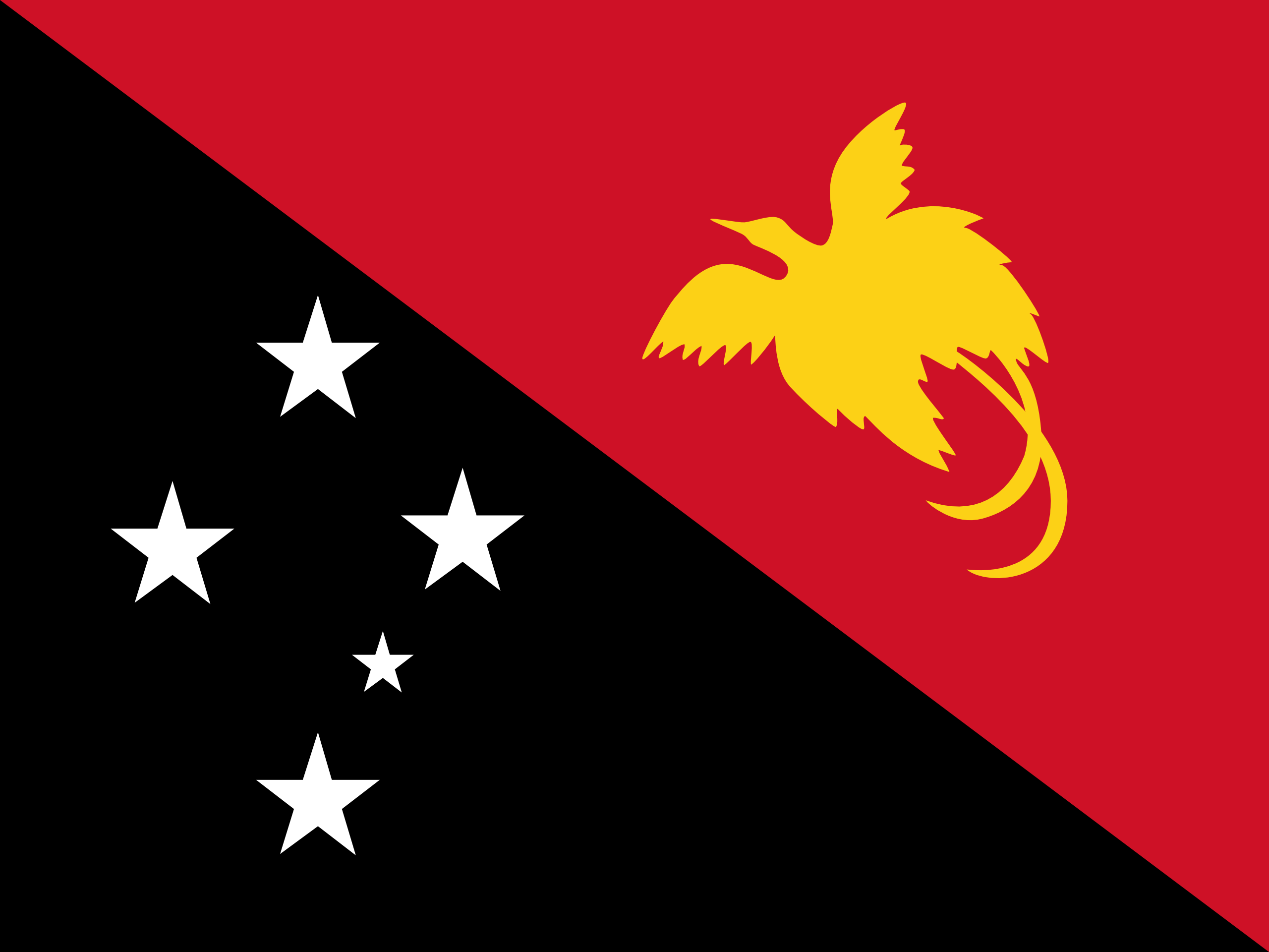 Papua New Guinea, Flags of countries