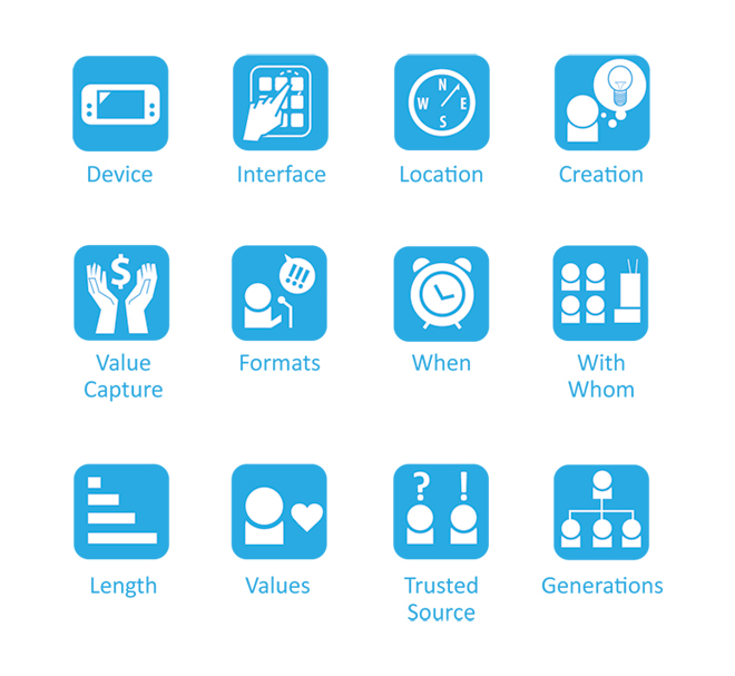 Powerpoint view project barmob icon in design icons view
