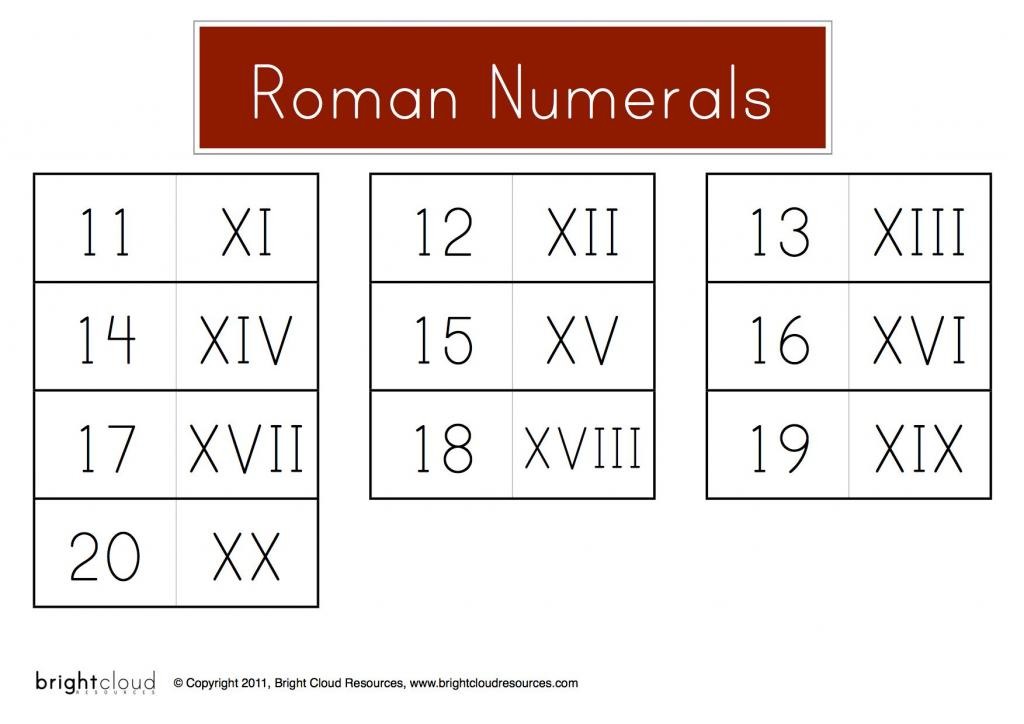 Roman Numerals Picture #42168 - Free Icons And Png Backgrounds