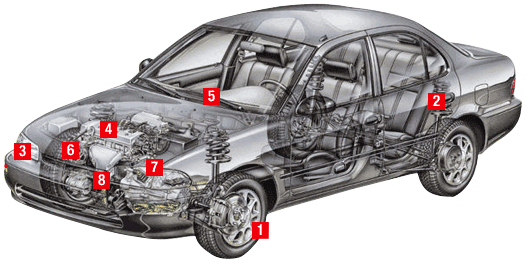 Vehicle Inspection Png image #28261