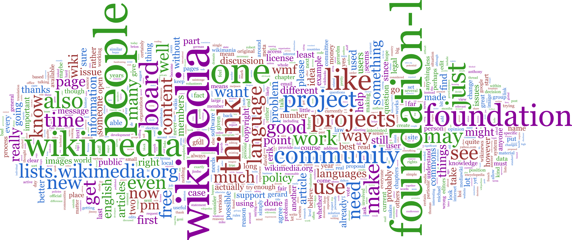 word cloud quotes png
